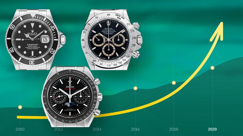 Uhren als Wertanlage 2020