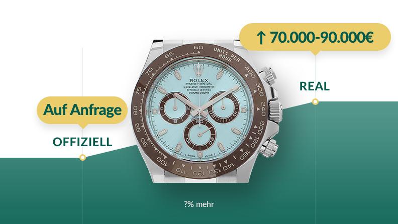 Preis Rolex Daytona Platin
