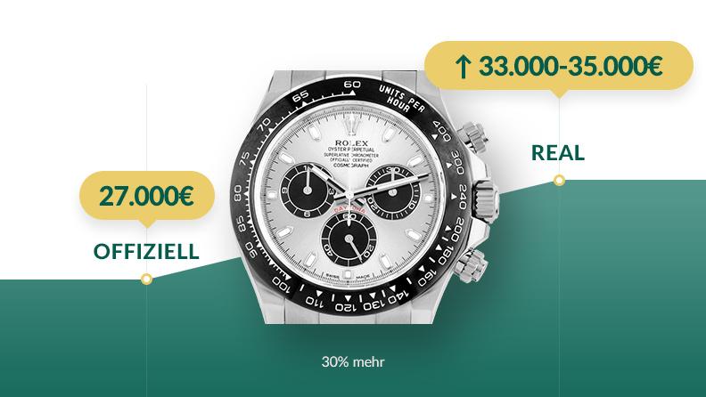 Preis Rolex Daytona Weissgold