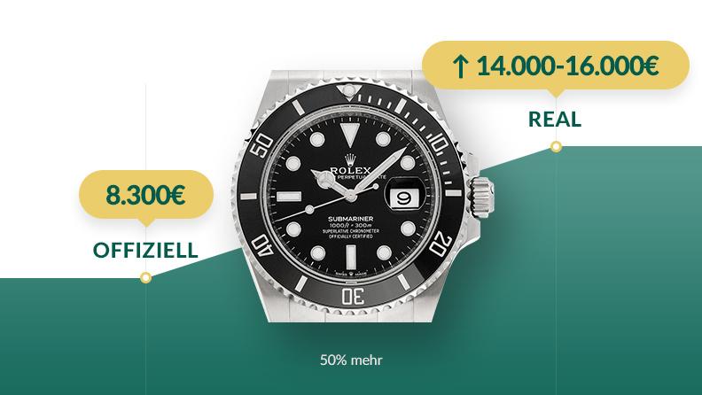 Preis Rolex Submariner