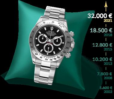 Edle Uhren & feine Juwelen